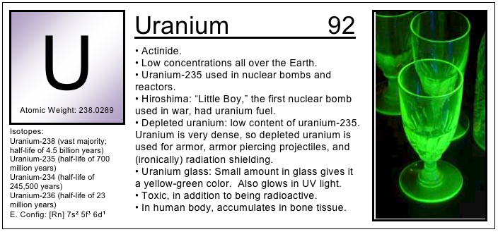 http://planetpailly.files.wordpress.com/2011/10/uranium.png