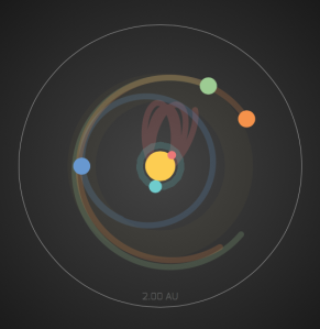 One of my planets in Super Planet Crash has an eccentric orbit.  Can you guess which one?