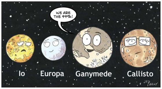 Ag13 Galilean Moons