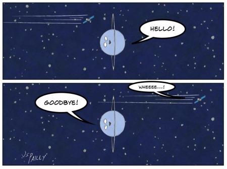 Oc06 Uranus Flyby