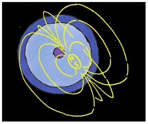 Nv07 Neptune's Magnetic Field