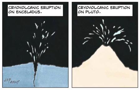 Dc04 Cryovolcanic Eruptions