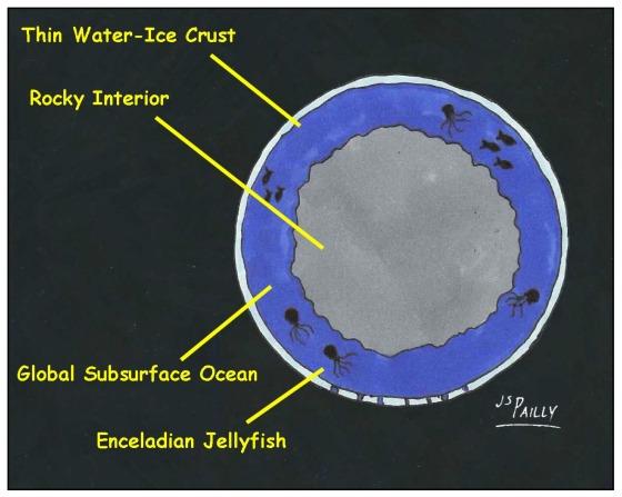 Ap04 Enceladus Subsurface Ocean