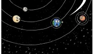 Sciency Words A to Z: Rare EarthHypothesis